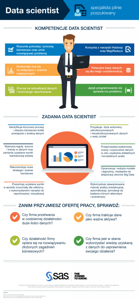 INFOGRAFIKA_Data_Scientist