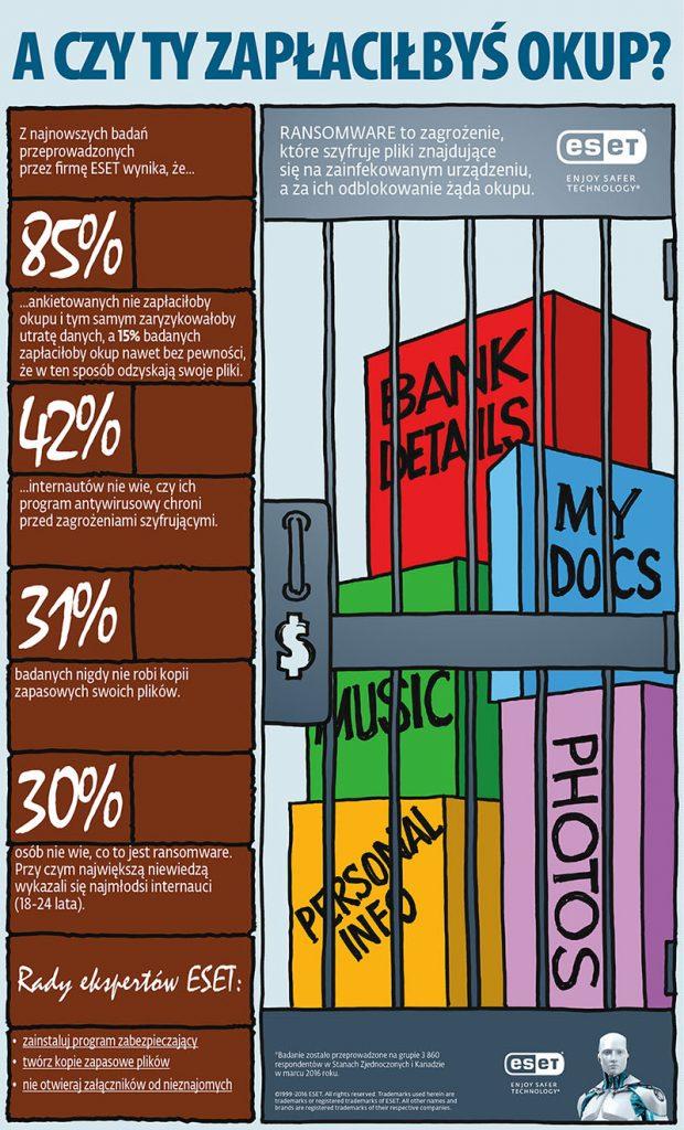 okup-infografika